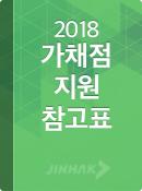 2018학년도 정시 전국대학 4년제 지원참고표(배...