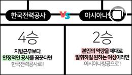 한국전력공사 vs.아시아나항공